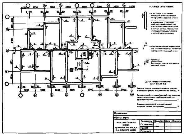 Топография земельного участка: цели проведения, особенности съемки, составление плана и схемы