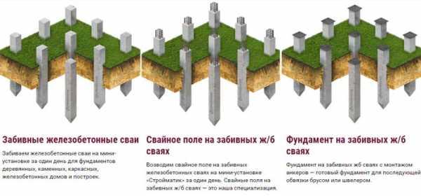 Как подсчитать, сколько стоит строительство свайно-ленточного фундамента?