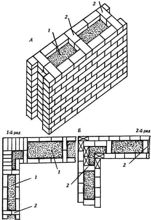 Колодцевая кладка стен из кирпича. колодцевая кирпичная кладка с гранулированным пеностеклом