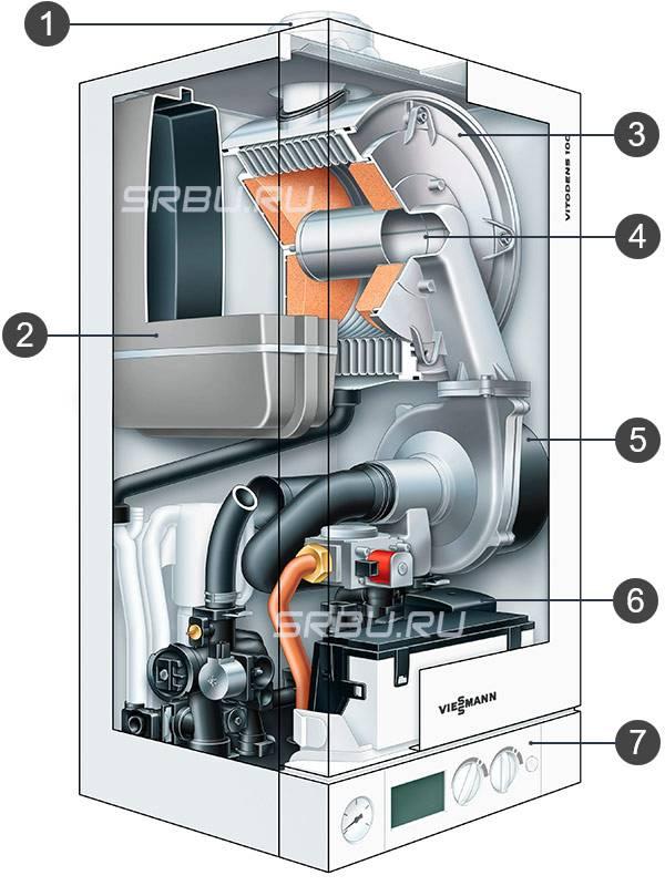 Напольные энергонезависимые газовые котлы отопления  плюсы и минусы - варианты пола