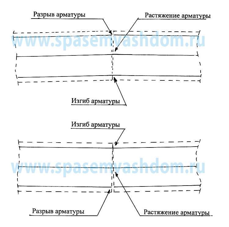Монолитный фундамент: технология строительства, устройство и ремонт