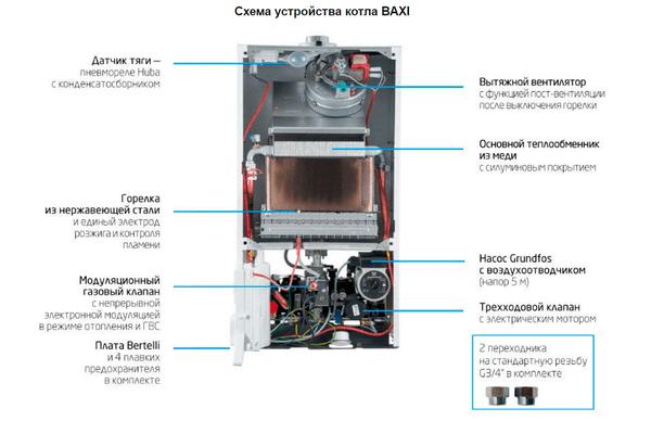 Газовый котел baxi eco four 24 f: инструкция по установке настенного типа, а так же диапазон цен и отзывы пользователей
