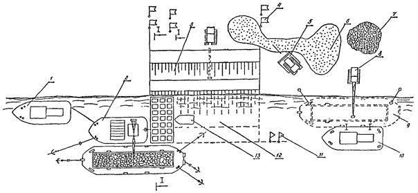 Траншея, что это такое в строительстве, основные конструктивные элементы (бровка выемки, берма, дно, приямки, ось, насыпь), требования по снип к мостикам и переходам