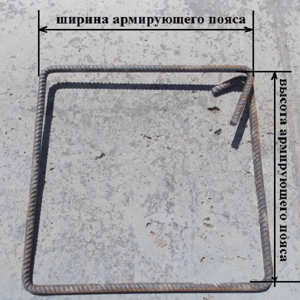 Выбор арматуры для ленточного фундамента, расчет и правила армирования