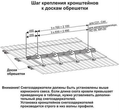 Инструкция по установке снегозадержателей на крышу, их виды и порядок монтажа