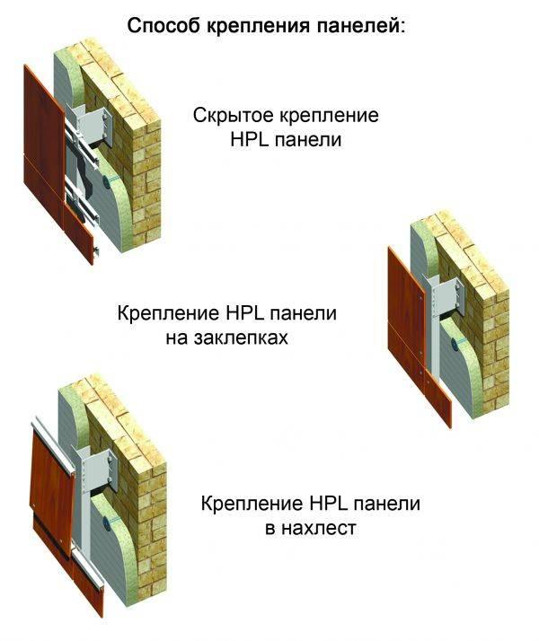 Особенности HPL панелей для фасада, достоинства и недостатки материала + инструкция по монтажу
