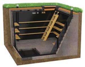 Руководство по обустройству погреба в доме с ленточным фундаментом