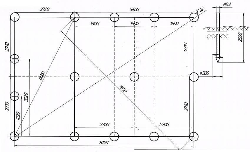 Обвязка свайного фундамента (ростверк): брусом, швеллером, уголком, профильной трубой - строительство и ремонт