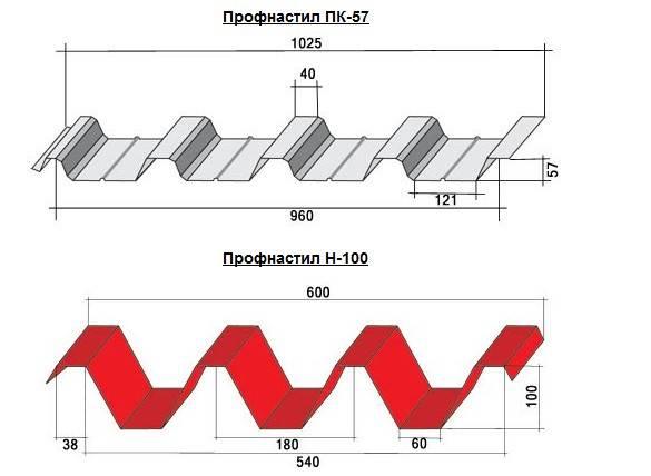 Технические характеристики профнастила для крыши: размеры листа (длина, ширина, толщина, срок службы и т.д)