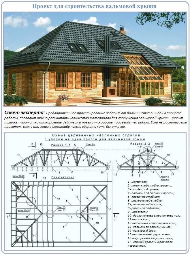Конструктивные особенности полувальмовой крыши, ее преимущества и недостатки, а также правила строительства