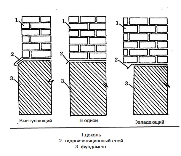 Перечень работ по капитальному ремонту многоквартирных и многоэтажных домов: какие виды входят в список обязательных для зданий и сооружений