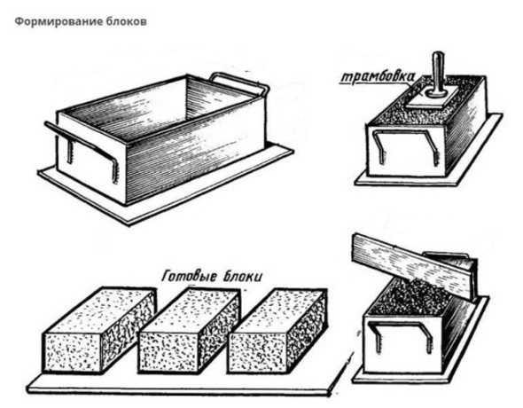 Из чего выгоднее строить этот дом из арболитовых блоков или из керамических блоков керакам кайман 30? продавец арболитовых блоков заверяет, что арболит ооочень тёплый и для подмосковья хватит 300мм то