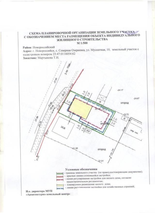 Покупаем землю у собственника: как осуществить процедуру на вторичном рынке земельных ресурсов?