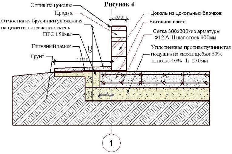 Как сделать фундамент для гаража своими руками - инструкция с фото и видео