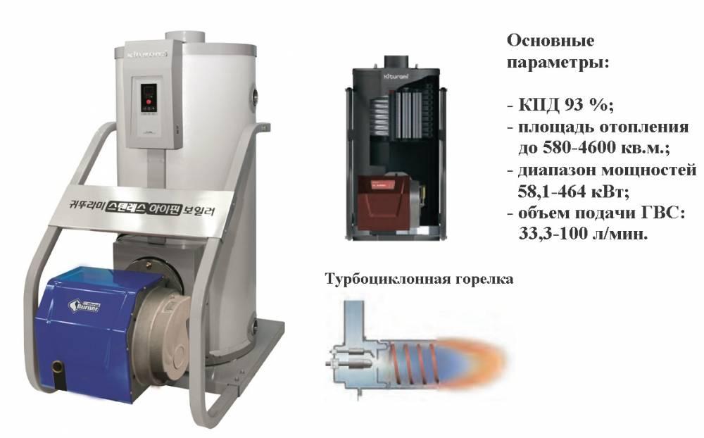 Сервис и ремонт котлов kiturami от компании терморос
