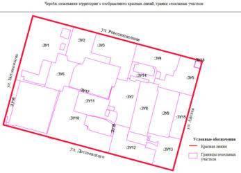 Красная линия земельного участка: что это и ее отличия от границ ЗУ