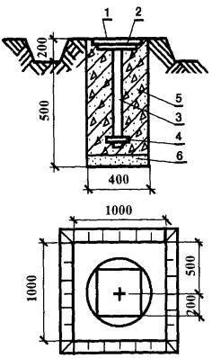 Геодезическая разбивочная основа (гро)