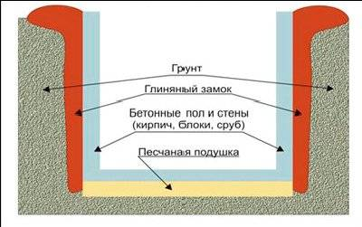 Капитальный ремонт фасада многоквартирного дома: что входит в текущие работы в жилых панельных помещениях, что включает программа, что к ней относится и какие сроки?