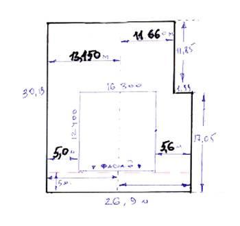 Схема планировочной организации земельного участка: образец (как нарисовать) в соответствии с градостроительным кодексом, разрешение на строительство