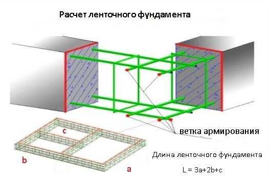 Усиление фундамента столбчатого и ленточного типа, установка свай своими руками; цена работ