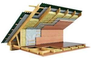 Самостоятельное утепление крыши частного дома изнутри без потери качества