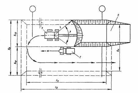 Объем котлована: определение, формулы расчета земляных работ, как посчитать с откосами, как определить глубину, высоту и ширину при разработке
