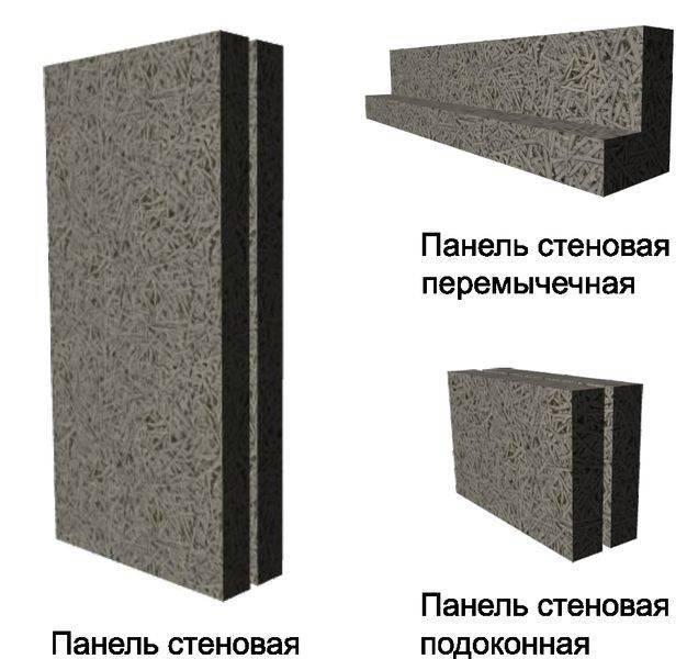 Стеновые панели из железобетона