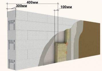Оптимальная толщина стены из газобетона - блог о строительстве
