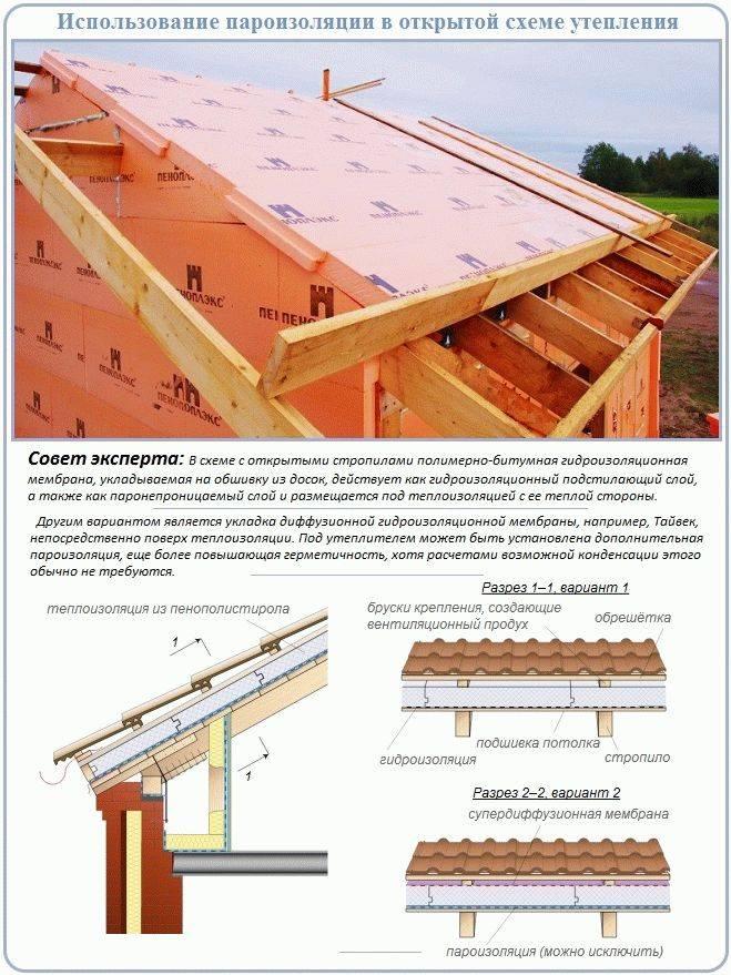 Быстрый способ утепления крыши пенополистиролом по специальной технологии