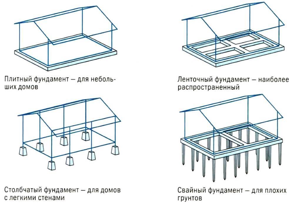 Расчет и проектирование свайно-плитного фундамента с применением грунтоцементных свай