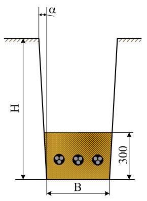 Технология монтажа и прокладки кабеля в траншее
