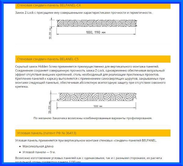 Сендвичные панели - виды, характеристики, этапы монтажа!