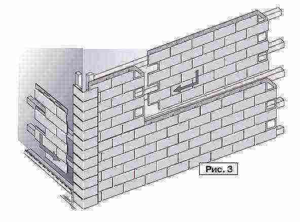 Технология отделки фасада фиброцементными фасадными панелями + устройство вентилируемого фасада
