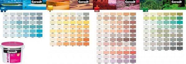 Краска фасадная латексная для наружных работ: описание, плюсы и минусы, технические характеристики и технология окраски