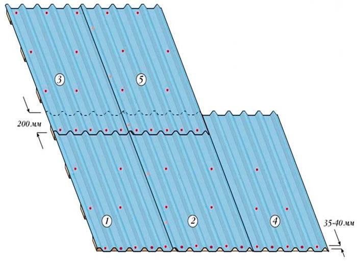Какой расход саморезов на 1м2 профлиста для кровли и как правильно рассчитать количество листов покрытия?