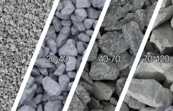 Щебень гранитный. характеристики, свойства, применение в строительстве и цена