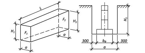 Расчёт котлована, объемов земляных работ - онлайн калькулятор   perpendicular.pro