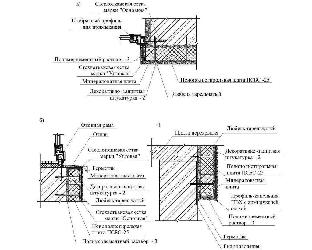 Технология утепления пенофолом