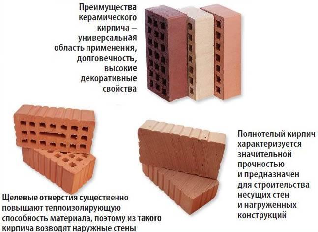 Строительный керамический кирпич: состав, виды, характеристики, достоинства и недостатки