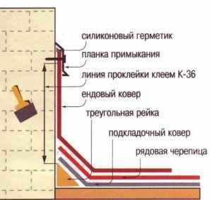 Герметизация трубы на крыше из шифера
