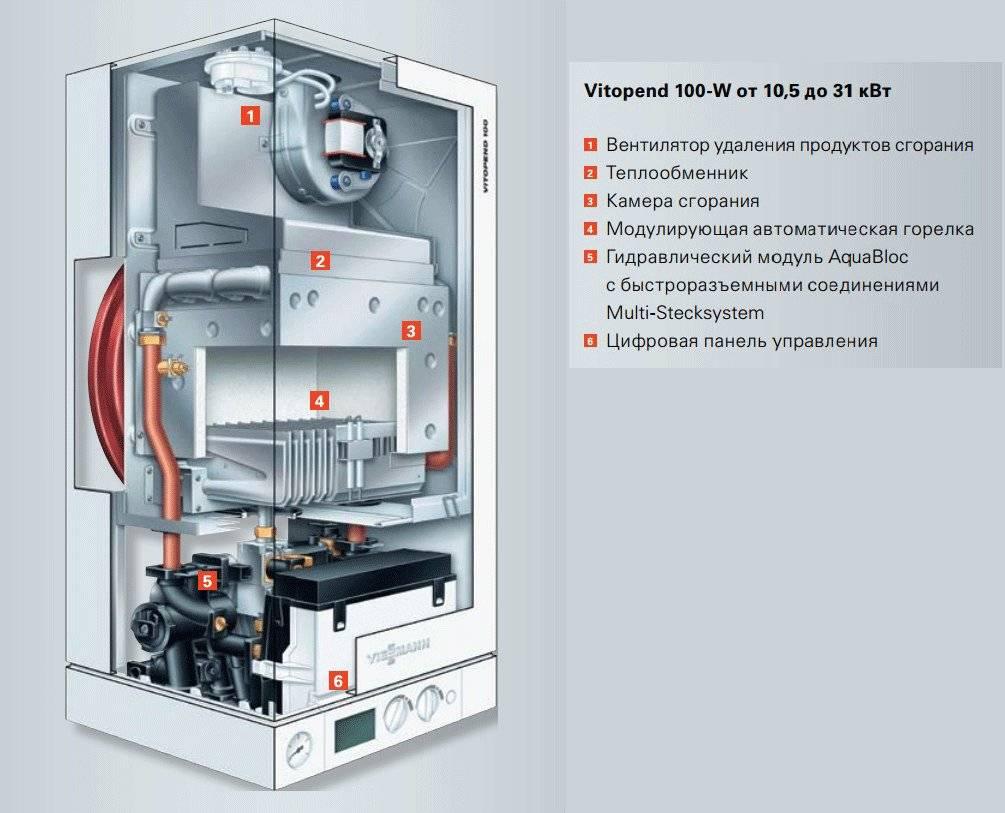 Газовый котел висман: ошибка f4 (f2, f5, 10), обслуживание прибора, а также инструкция по подключению термостата
