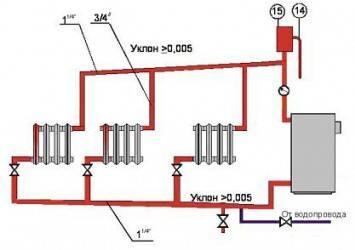 Газовые котлы вайлант: обзор напольных и настенных котлов вайлант, их преимущества и недостатки