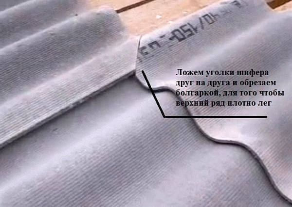 8-волновой шифер - размеры, вес и полезная площадь листа
