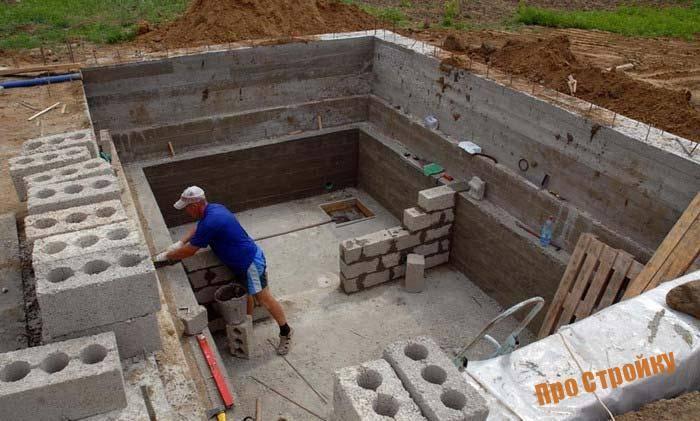Арочный потолок в погребе своими руками: пошаговый алгоритм строительства свода