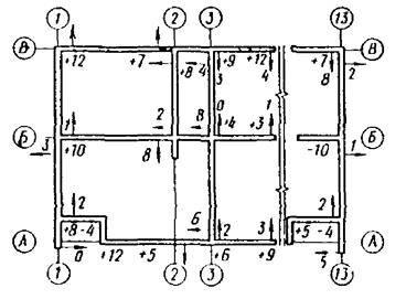 Геодезическая основа строительства: что это такое, состав документа и процесс создания, приемка-передача