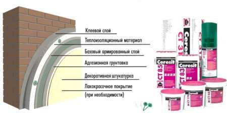 Ct 48. силиконовая краска - ceresit