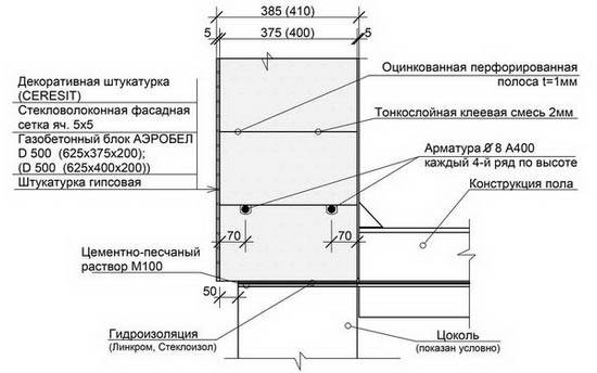 Толщина стен дома из газобетона - газосиликата - домэконом