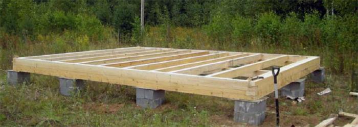 Ленточный фундамент под гараж: виды оснований, как рассчитать глубину, инструкция по возведению своими руками