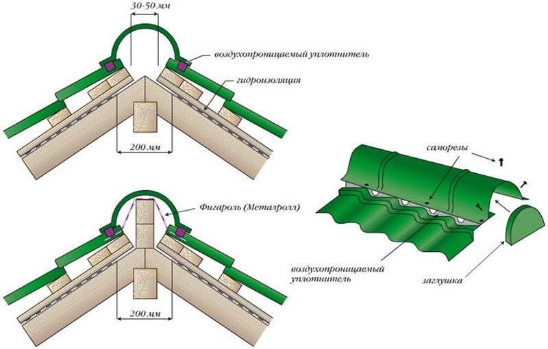 Калькулятор двухскатной крыши и расчёт стропильной системы онлайн