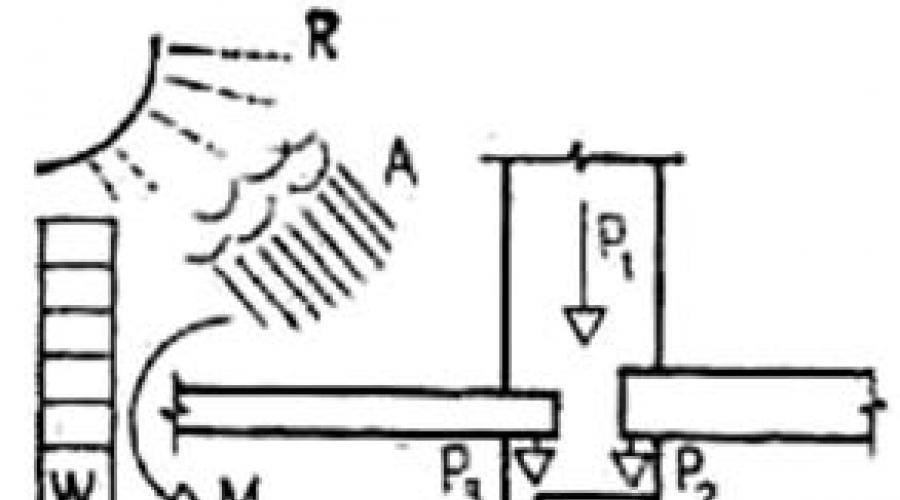 Толщина стен в панельном доме: нормативные акты и замеры